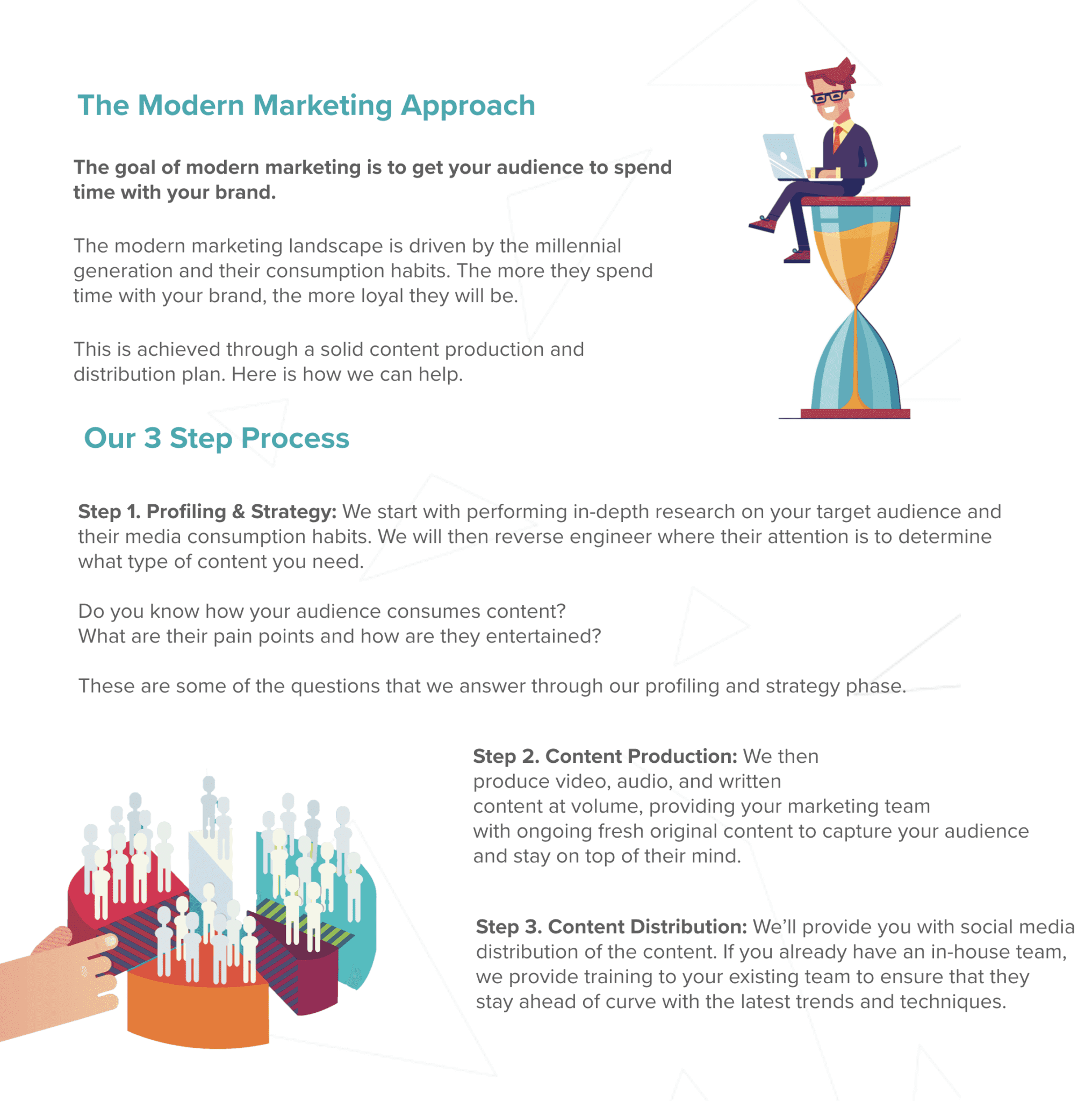 Digital Marketing Smart Cookie Media